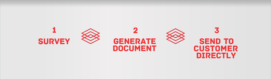 1:Survey - 2:Generate Document - 3:Send to customer directly